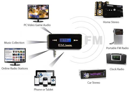 FM Transmitter For Streaming Radio
